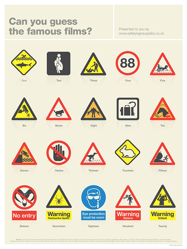 Safety Signs Movies Quiz - Safety Signs Blog